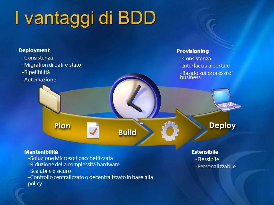 Deployment -Consistenza -Migration di dati e stato -Ripetibilità -Automazione Provisioning -Consistenza -Interfaccia a portale -Basato sui processi di