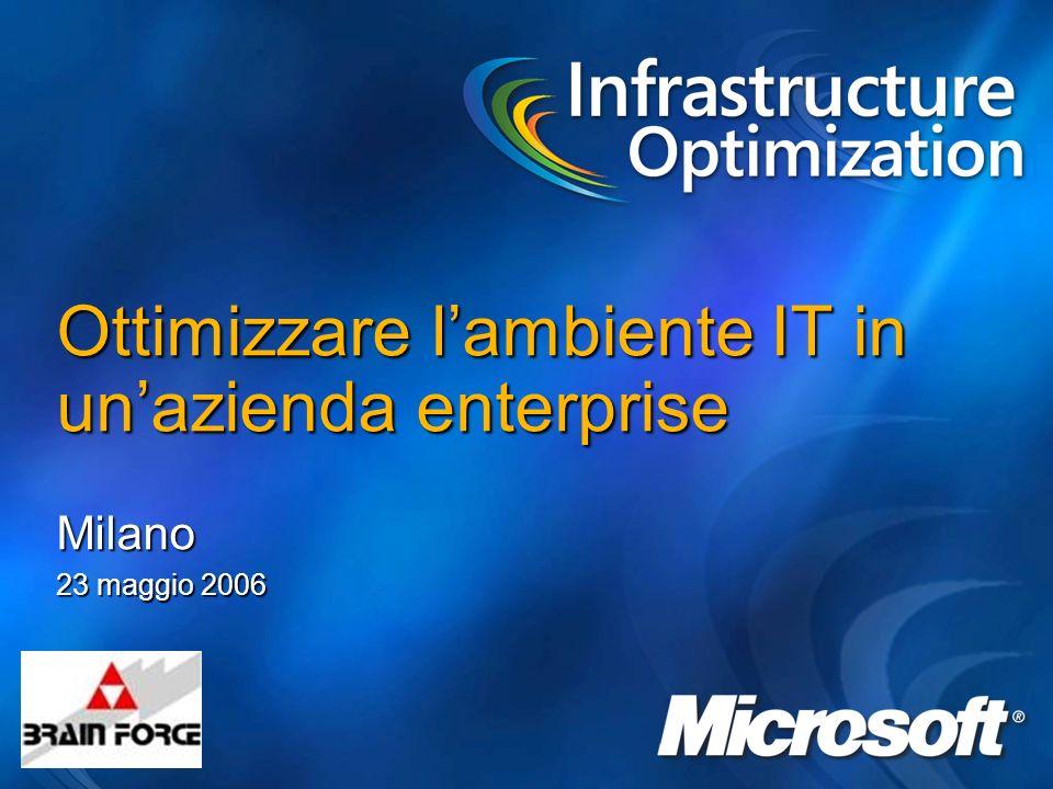 Ottimizzare lambiente IT in unazienda enterprise Milano 23 maggio 2006