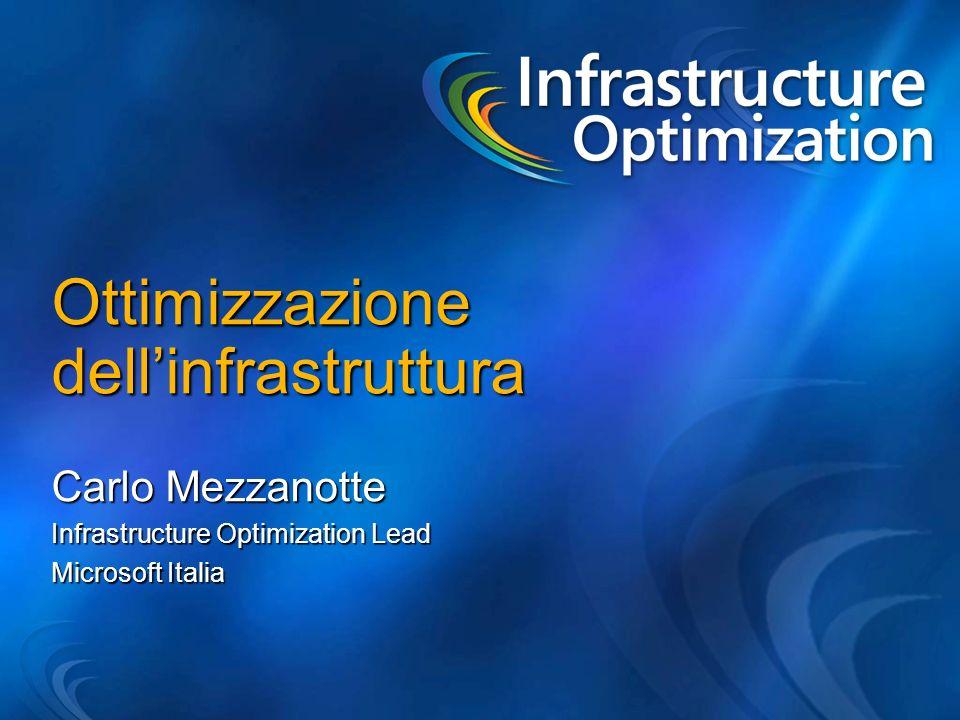 Ottimizzazione dellinfrastruttura Carlo Mezzanotte Infrastructure Optimization Lead Microsoft Italia