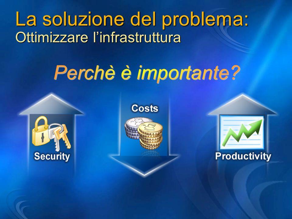 La soluzione del problema: Ottimizzare linfrastruttura