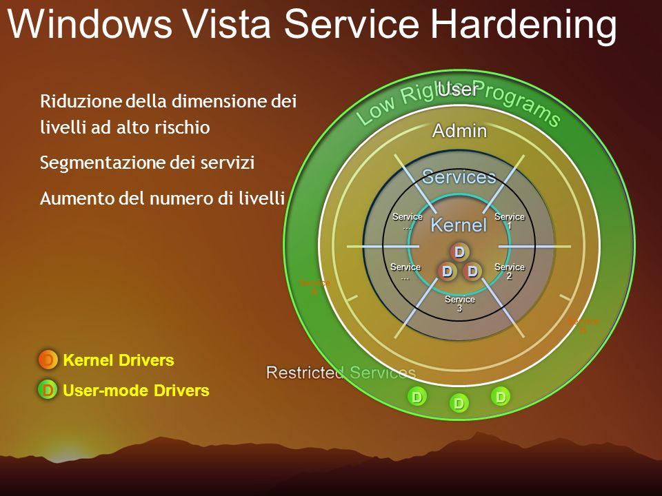 D DD Windows Vista Service HardeningDD D Riduzione della dimensione dei livelli ad alto rischio Segmentazione dei servizi Aumento del numero di livell