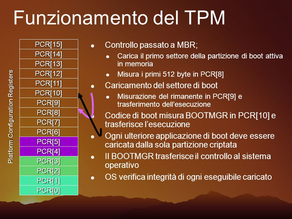 Nuove impostazioni di sicurezza ImpostazioneDefault Network access: remotely accessible registry paths and sub-paths System\CurrentControlSet\Control\Print\Printers System\CurrentControlSet\Services\Eventlog Software\Microsoft\OLAP Server Software\Microsoft\Windows NT\CurrentVersion\Print Software\Microsoft\Windows NT\CurrentVersion\Windows System\CurrentControlSet\Control\ContentIndex System\CurrentControlSet\Control\Terminal Server System\CurrentControlSet\Control\Terminal Server\UserConfig System\CurrentControlSet\Control\Terminal Server\DefaultUserConfiguration Software\Microsoft\Windows NT\CurrentVersion\Perflib System\CurrentControlSet\Services\SysmonLog Network access: Restrict anonymous access to named pipes and shares Enable System settings: Optional subsystemsPosix System settings: Use certificate rules on windows executables for software restriction policies Disable