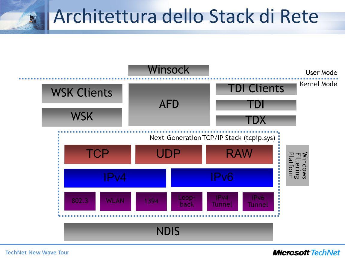 TechNet New Wave Tour Architettura dello Stack di Rete Windows Filtering Platform IPv4 802.3 WSK WSK Clients TDI Clients NDIS WLAN 1394 Loop- back IPv