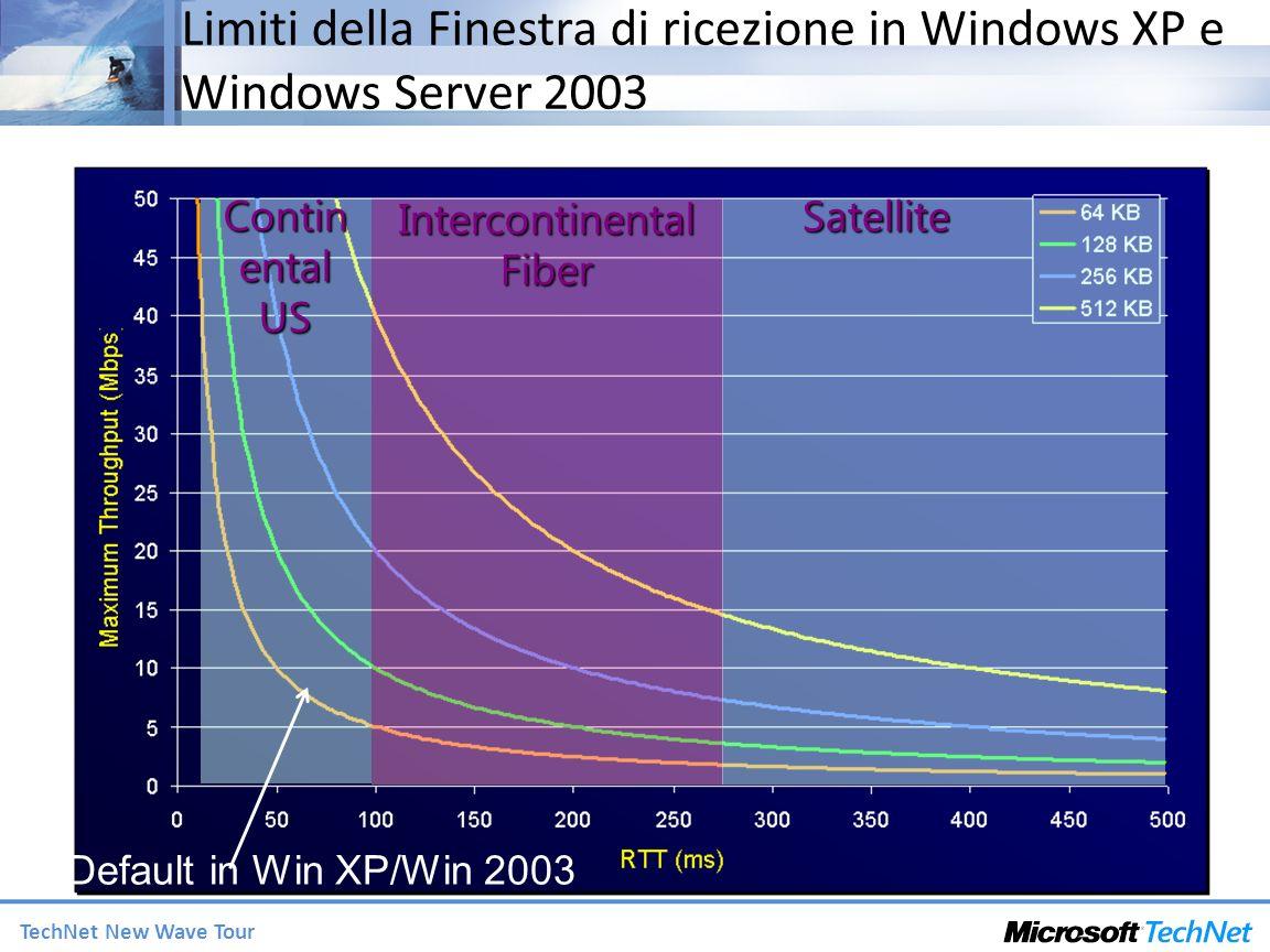 TechNet New Wave Tour Limiti della Finestra di ricezione in Windows XP e Windows Server 2003 Contin ental US Intercontinental Fiber Satellite Default in Win XP/Win 2003
