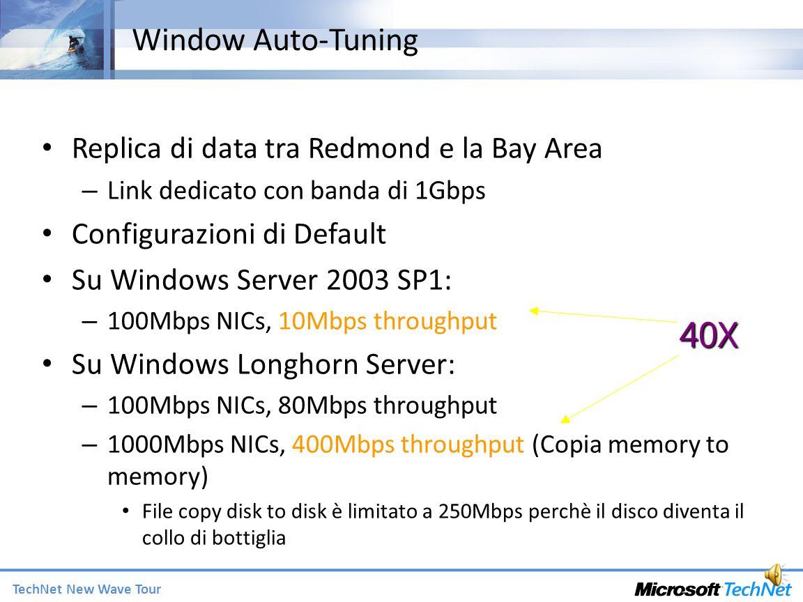 TechNet New Wave Tour Window Auto-Tuning Replica di data tra Redmond e la Bay Area – Link dedicato con banda di 1Gbps Configurazioni di Default Su Windows Server 2003 SP1: – 100Mbps NICs, 10Mbps throughput Su Windows Longhorn Server: – 100Mbps NICs, 80Mbps throughput – 1000Mbps NICs, 400Mbps throughput (Copia memory to memory) File copy disk to disk è limitato a 250Mbps perchè il disco diventa il collo di bottiglia 40X