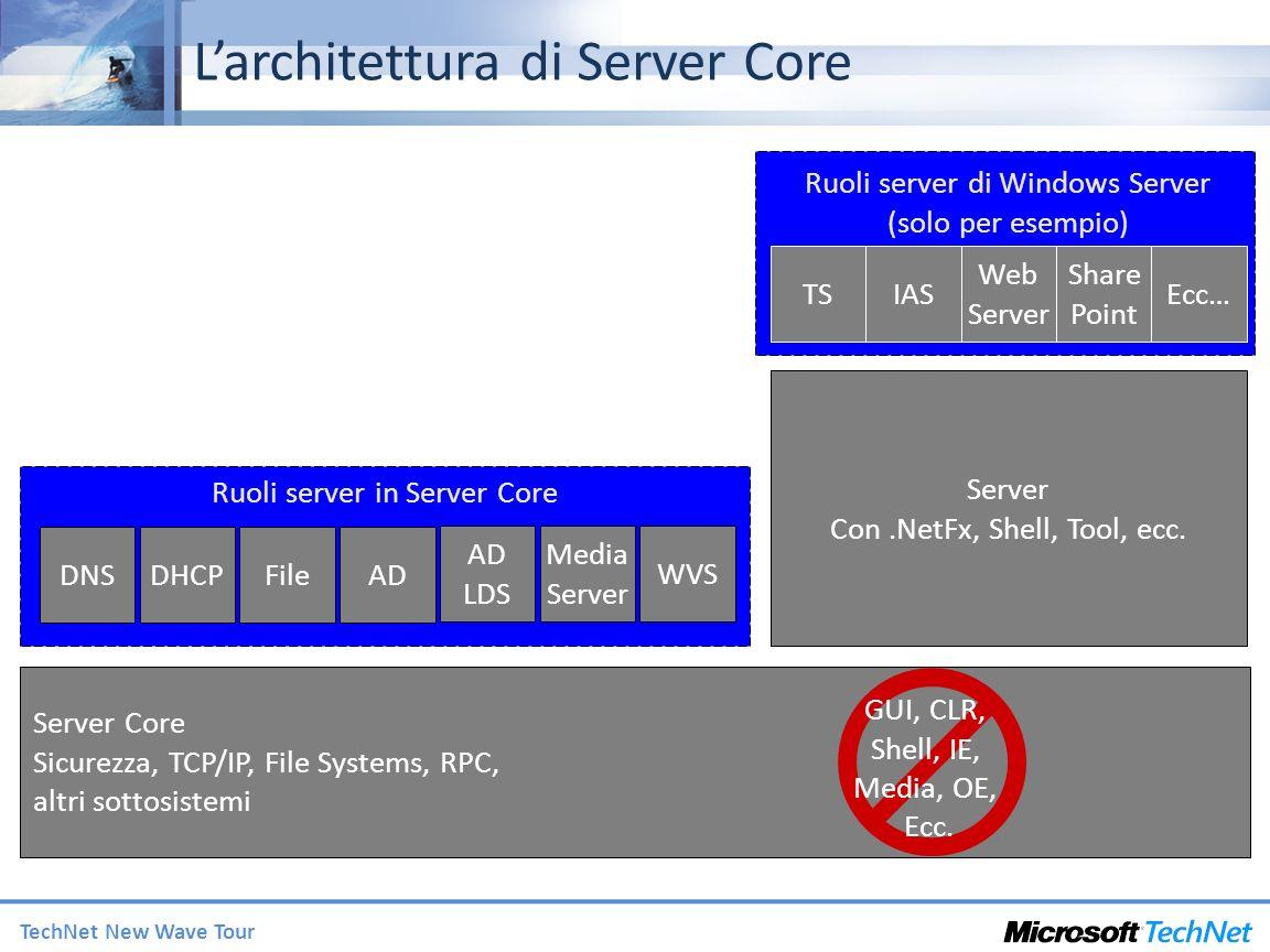 TechNet New Wave Tour Larchitettura di Server Core Ruoli server in Server Core Server Core Sicurezza, TCP/IP, File Systems, RPC, altri sottosistemi DNSDHCPFileAD Server Con.NetFx, Shell, Tool, ecc.