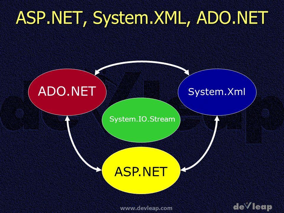 www.devleap.com ASP.NET, System.XML, ADO.NET ADO.NET ASP.NET System.Xml System.IO.Stream