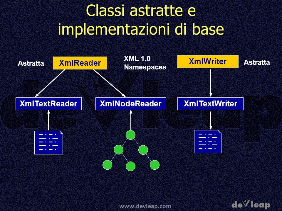 www.devleap.com Classi astratte e implementazioni di base XmlTextWriter XmlReader XmlWriter XML 1.0 Namespaces Astratta XmlTextReaderXmlNodeReader