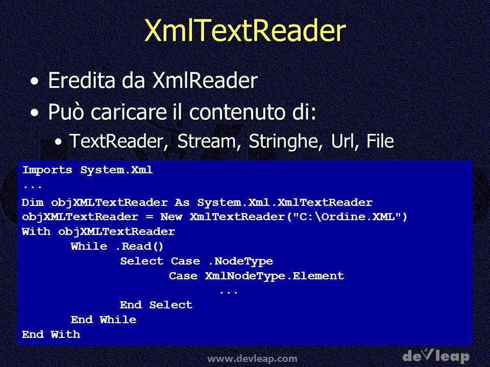 www.devleap.com System.Xml.XPath E il namespace del motore XPathE il namespace del motore XPath Permette di:Permette di: cercare/filtrare i contenuti di un documento XMLcercare/filtrare i contenuti di un documento XML eseguire delle elaborazioni (somme, conteggi, ecc.) sul contenuto del documento XMLeseguire delle elaborazioni (somme, conteggi, ecc.) sul contenuto del documento XML Può precompilare le regole/espressioni per ottimizzarne lesecuzionePuò precompilare le regole/espressioni per ottimizzarne lesecuzione