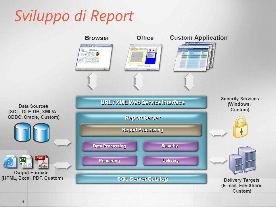 5 Sviluppo di Report Tramite Business Intelligence Development Studio Sviluppo di Report Report Models Ingredienti Data Sources Report & Report Items
