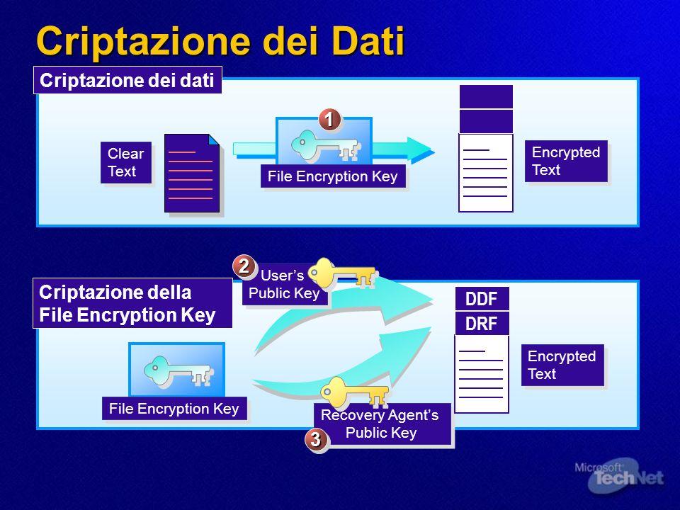 Criptazione dei dati Criptazione dei Dati Criptazione della File Encryption Key Encrypted Text Clear Text Encrypted Text File Encryption Key Recovery