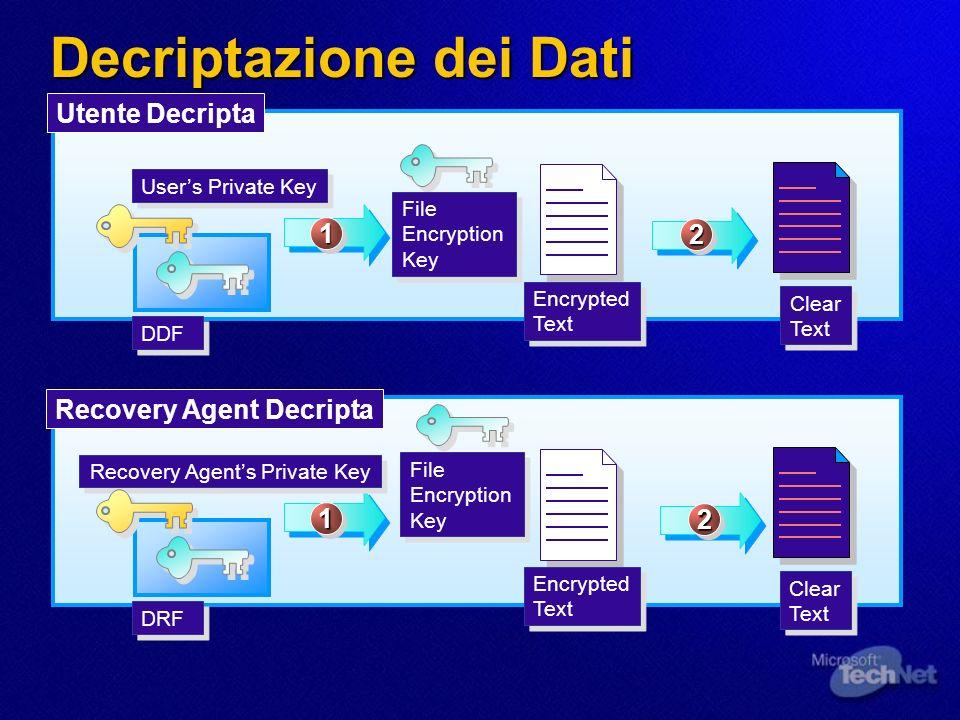 Utente Decripta Decriptazione dei Dati Encrypted Text Clear Text Users Private Key DDF 11 22 Encrypted Text Clear Text File Encryption Key Recovery Ag
