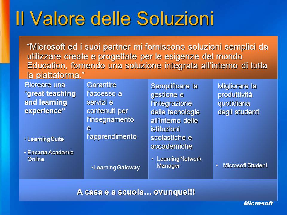 Microsoft Learning Suite Microsoft Learning Suite in azione I ragazzi possono effettuare ricerche e creare siti Web che mettano insieme i contenuti provenienti da diverse fonti.