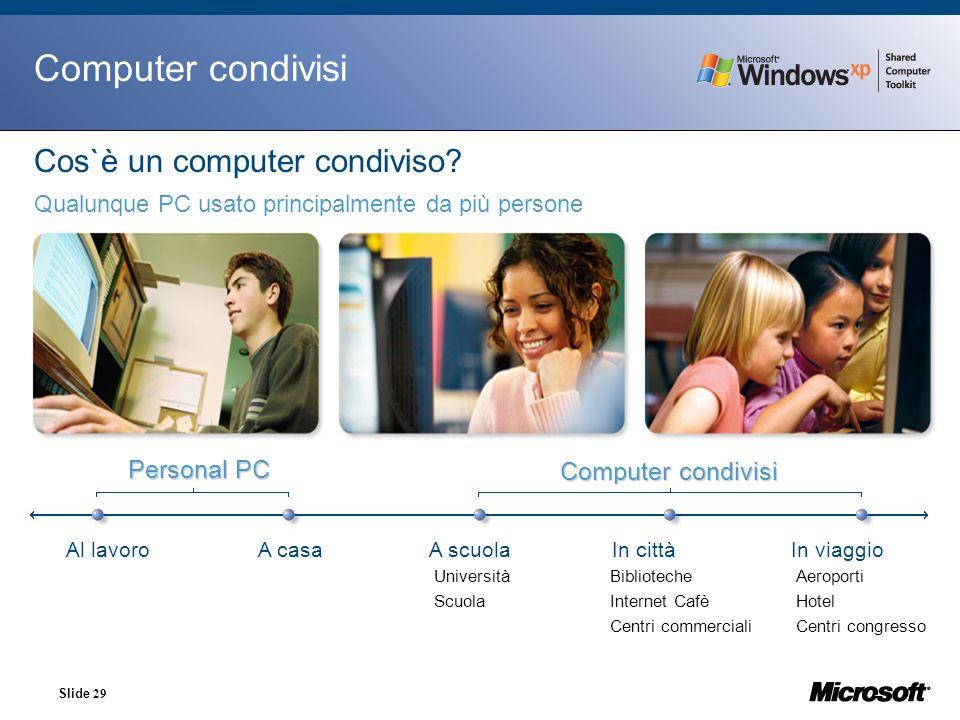 Slide 29 Computer condivisi Cos`è un computer condiviso? Qualunque PC usato principalmente da più persone Personal PC Computer condivisi Al lavoroA ca