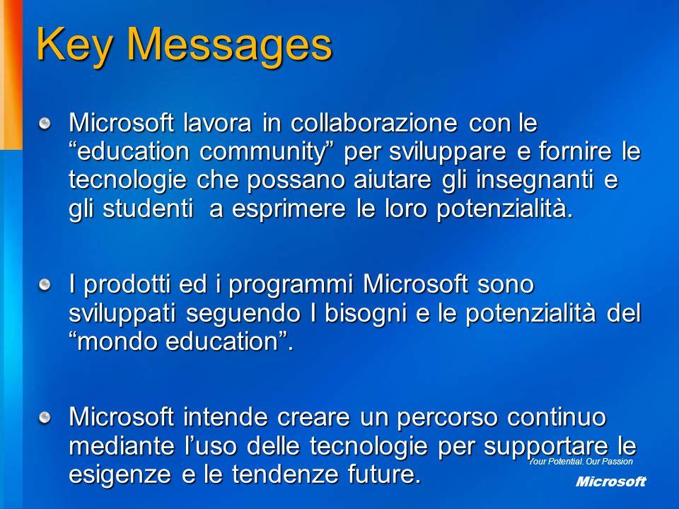 Microsoft Learning Gateway - Supporto agli Utilizzatori Insegnanti Stimolare gli studenti attraverso la partecipazione collettiva.