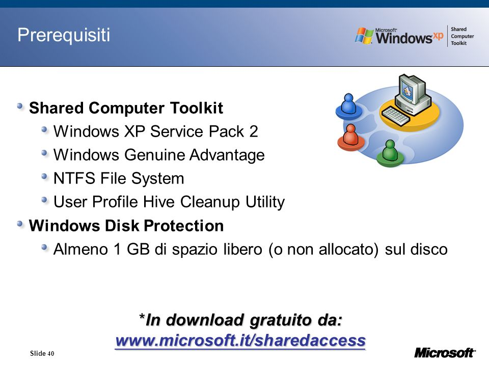 Slide 40 Prerequisiti Shared Computer Toolkit Windows XP Service Pack 2 Windows Genuine Advantage NTFS File System User Profile Hive Cleanup Utility W
