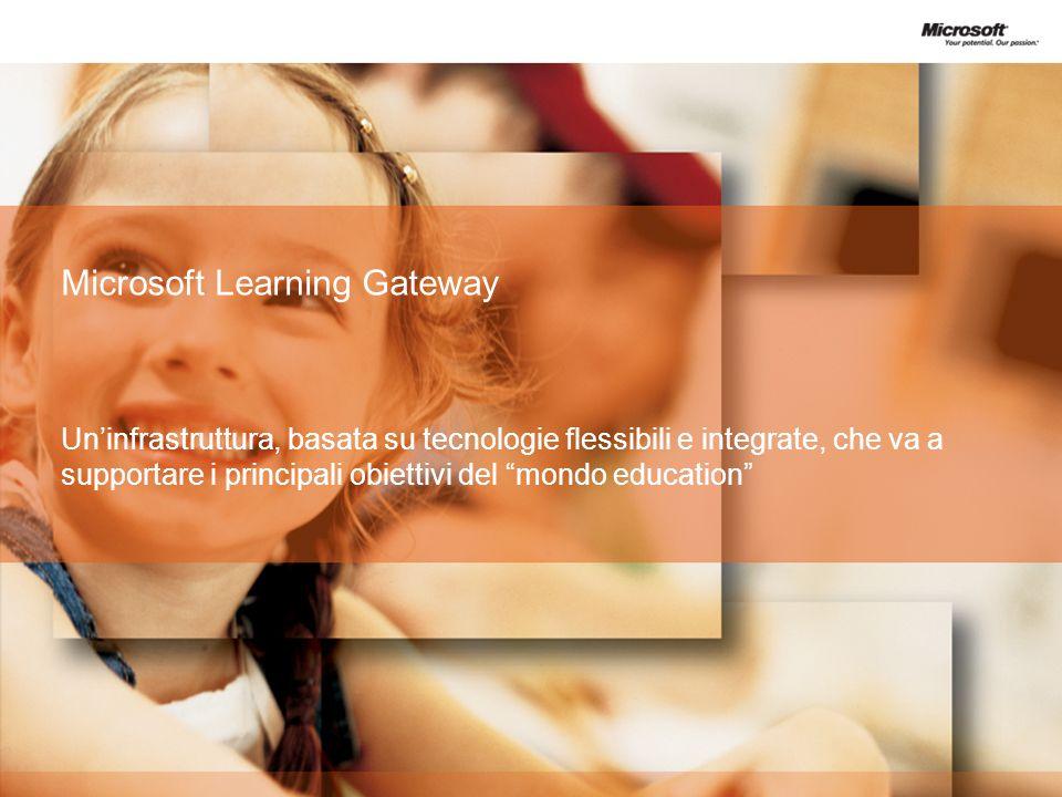 Microsoft Learning Gateway Uninfrastruttura, basata su tecnologie flessibili e integrate, che va a supportare i principali obiettivi del mondo educati