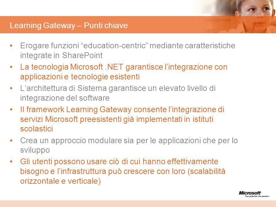 Learning Gateway – Punti chiave Erogare funzioni education-centric mediante caratteristiche integrate in SharePoint La tecnologia Microsoft.NET garant