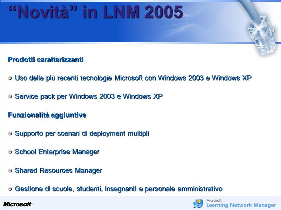 Your Potential.Our Passion Microsoft Di cosa ho bisogno.