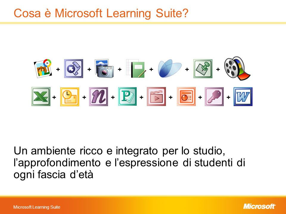 Microsoft Learning Suite Cosa è Microsoft Learning Suite? Un ambiente ricco e integrato per lo studio, lapprofondimento e lespressione di studenti di