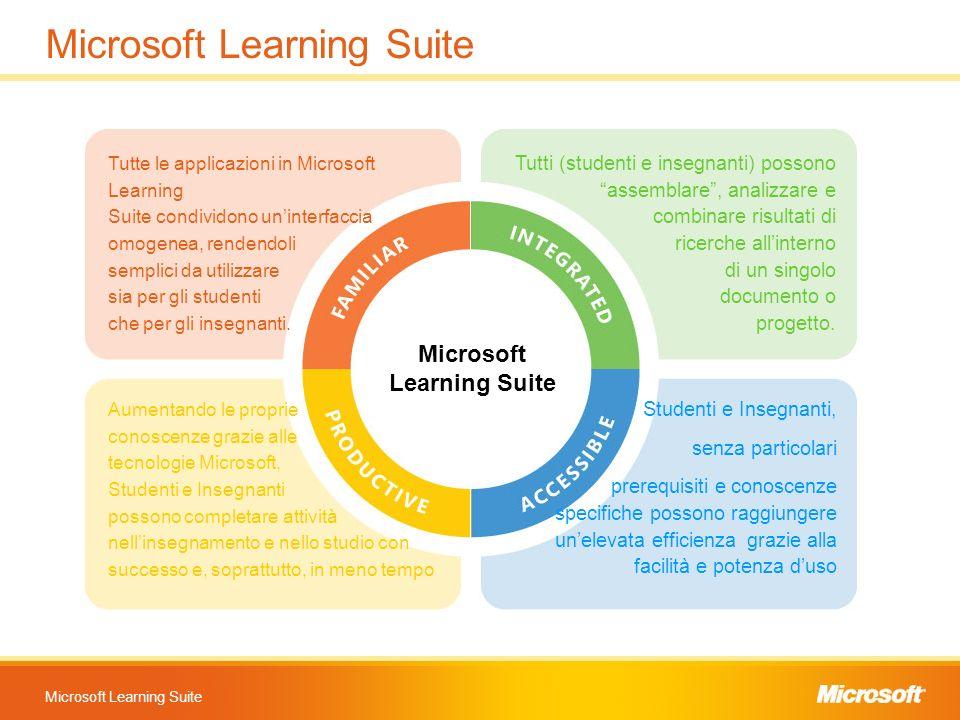 Microsoft Learning Suite Tutte le applicazioni in Microsoft Learning Suite condividono uninterfaccia omogenea, rendendoli semplici da utilizzare sia p