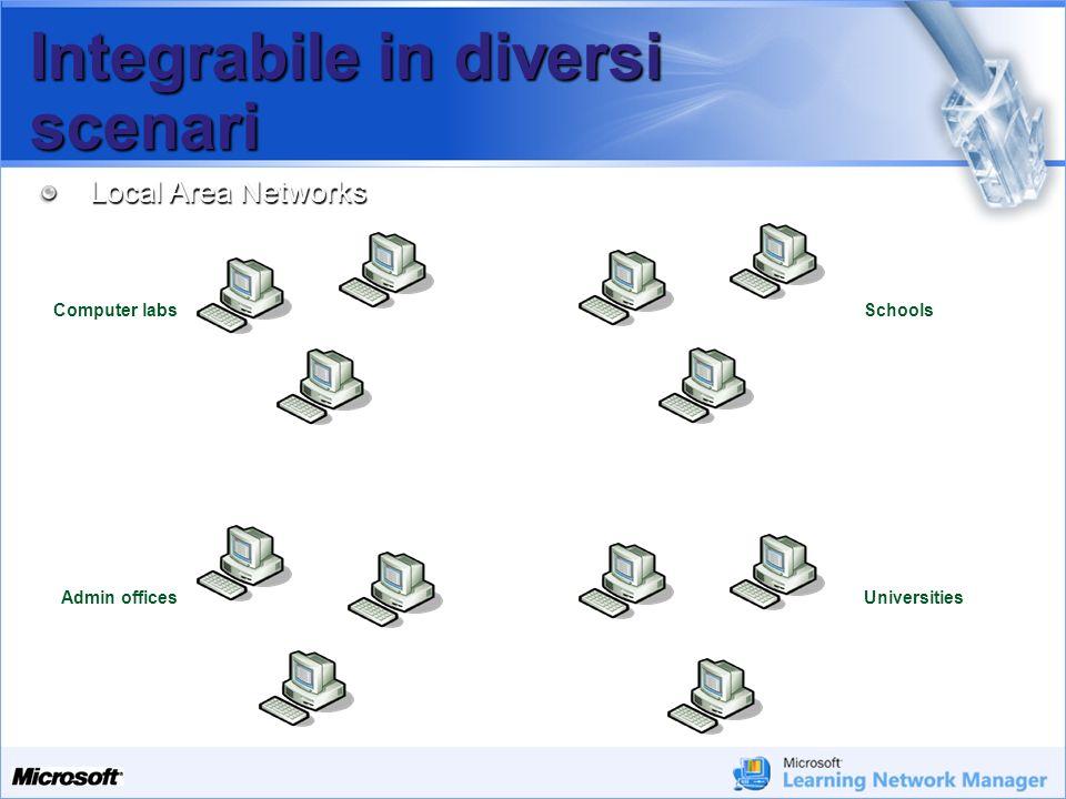 Slide 29 Computer condivisi Cos`è un computer condiviso.