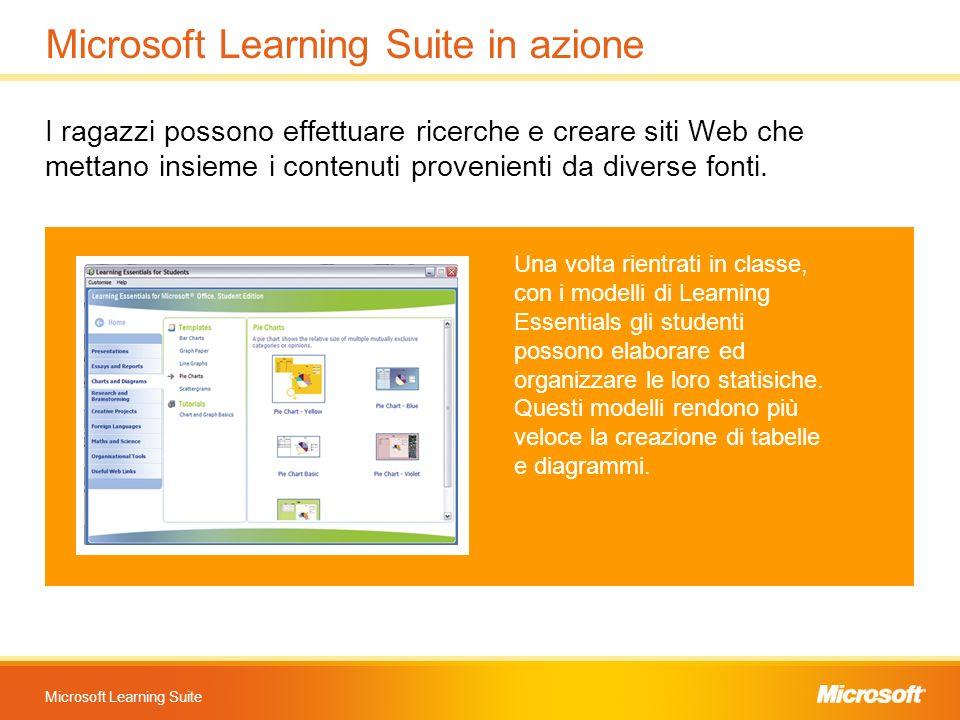 Microsoft Learning Suite Microsoft Learning Suite in azione I ragazzi possono effettuare ricerche e creare siti Web che mettano insieme i contenuti pr