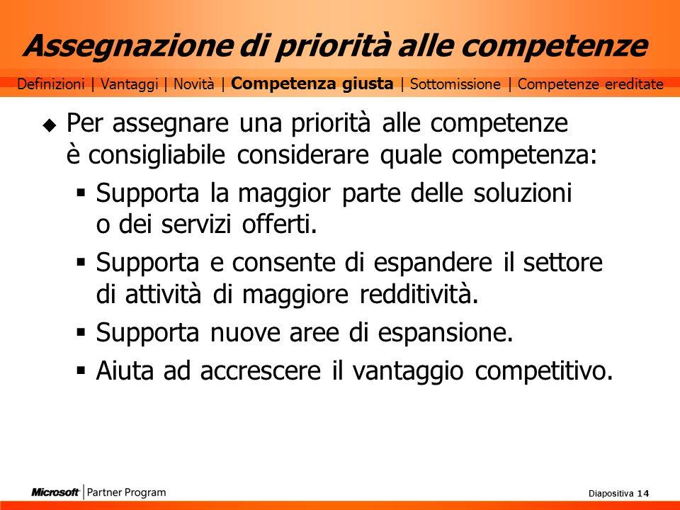 Diapositiva 14 Assegnazione di priorità alle competenze Per assegnare una priorità alle competenze è consigliabile considerare quale competenza: Suppo