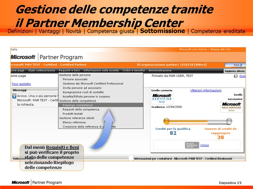 Diapositiva 15 Gestione delle competenze tramite il Partner Membership Center Dal menù Requisiti e Beni si può verificare il proprio stato delle compe