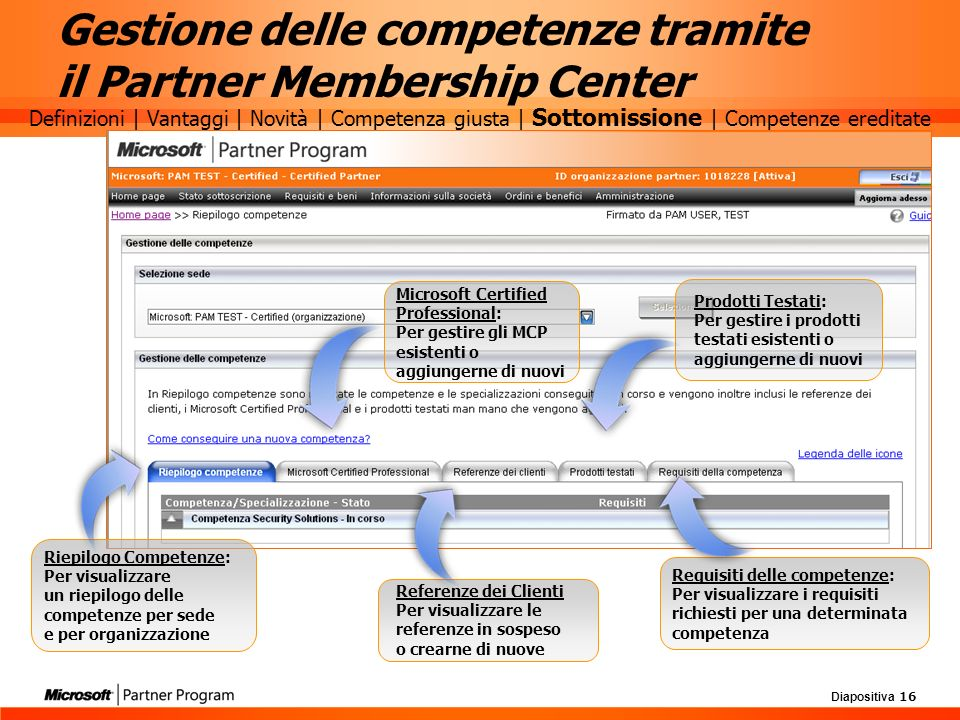 Diapositiva 16 Gestione delle competenze tramite il Partner Membership Center Riepilogo Competenze: Per visualizzare un riepilogo delle competenze per