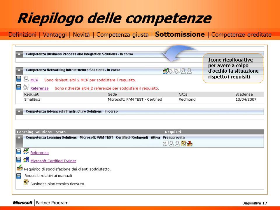 Diapositiva 17 Riepilogo delle competenze Icone riepilogative per avere a colpo docchio la situazione rispetto i requisiti Definizioni | Vantaggi | No