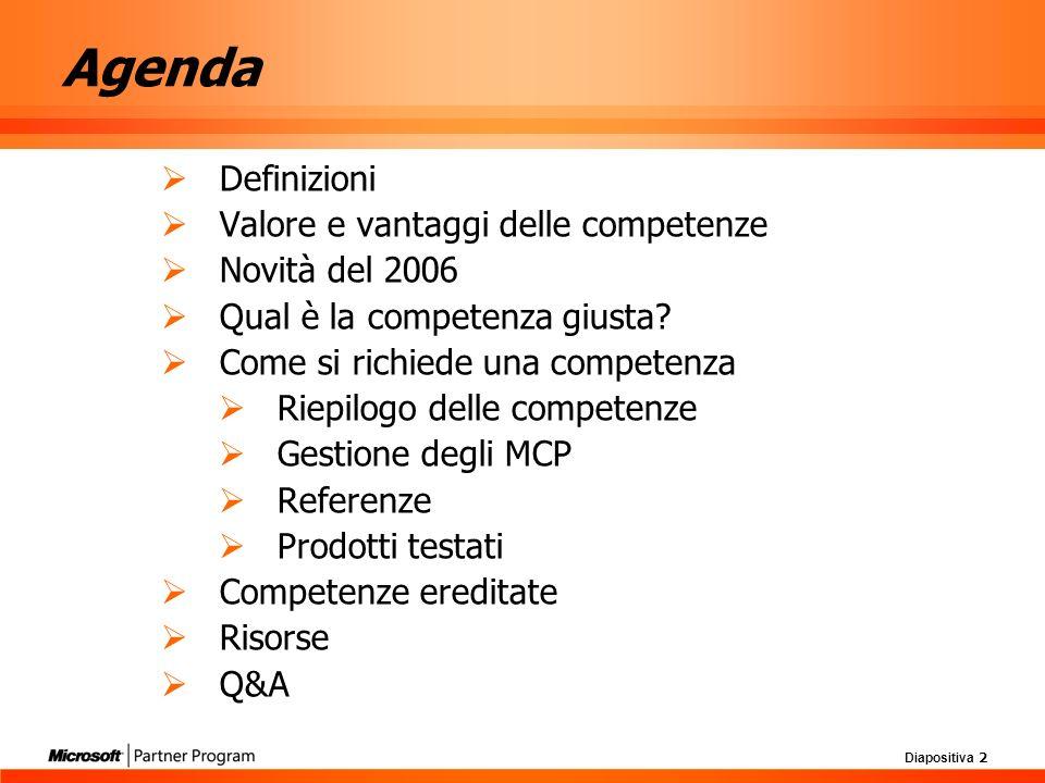 Diapositiva 2 Agenda Definizioni Valore e vantaggi delle competenze Novità del 2006 Qual è la competenza giusta? Come si richiede una competenza Riepi