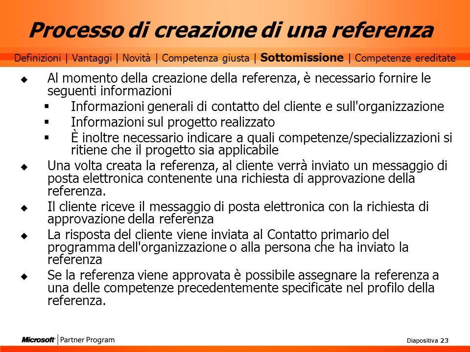 Diapositiva 23 Processo di creazione di una referenza Al momento della creazione della referenza, è necessario fornire le seguenti informazioni Inform