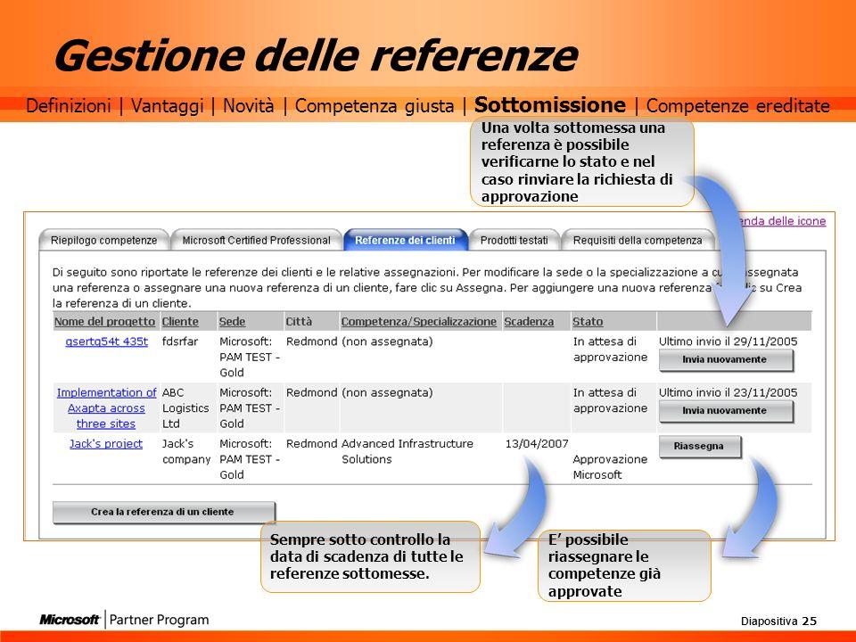 Diapositiva 25 Gestione delle referenze Una volta sottomessa una referenza è possibile verificarne lo stato e nel caso rinviare la richiesta di approv