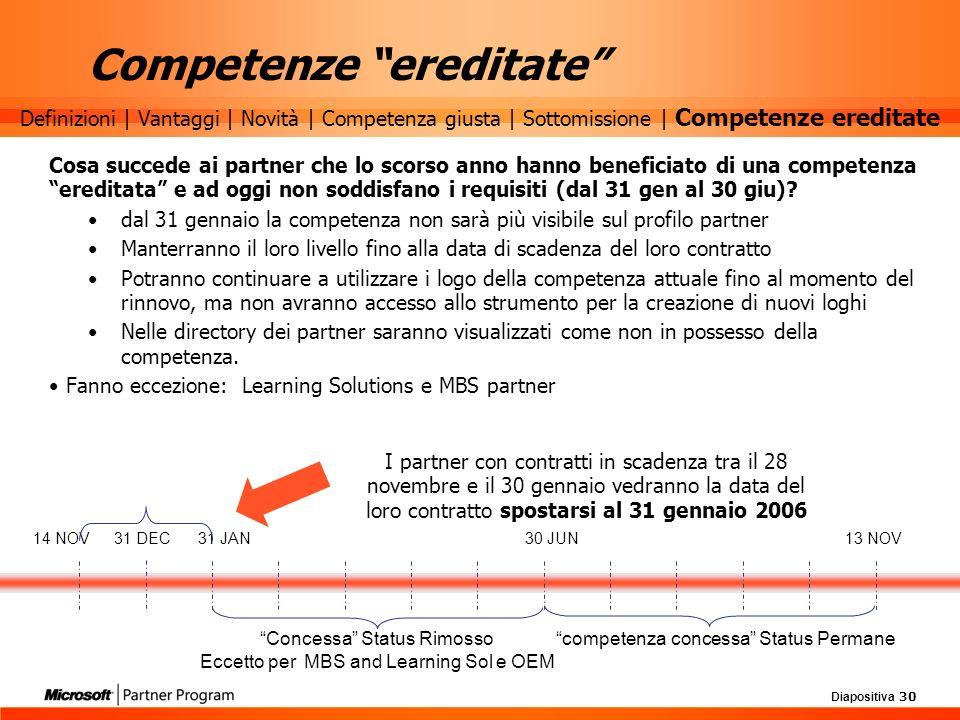 Diapositiva 30 Competenze ereditate Cosa succede ai partner che lo scorso anno hanno beneficiato di una competenza ereditata e ad oggi non soddisfano