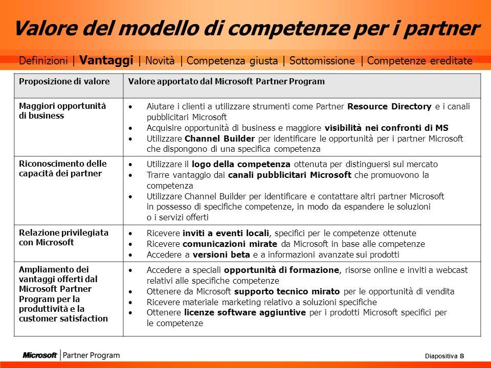 Diapositiva 8 Valore del modello di competenze per i partner Proposizione di valoreValore apportato dal Microsoft Partner Program Maggiori opportunità