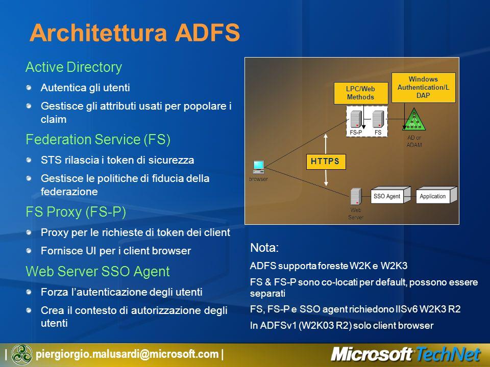 | piergiorgio.malusardi@microsoft.com | Architettura ADFS Active Directory Autentica gli utenti Gestisce gli attributi usati per popolare i claim Fede