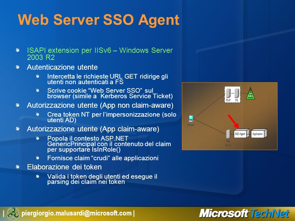 | piergiorgio.malusardi@microsoft.com | Web Server SSO Agent ISAPI extension per IISv6 – Windows Server 2003 R2 Autenticazione utente Intercetta le ri