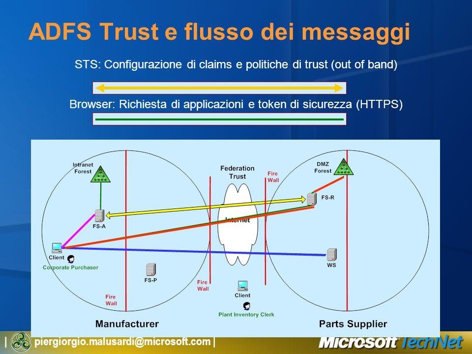 | piergiorgio.malusardi@microsoft.com | STS: Configurazione di claims e politiche di trust (out of band) Browser: Richiesta di applicazioni e token di