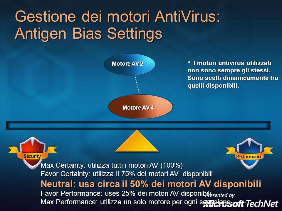 Motore AV 4 Motore AV 2 Gestione dei motori AntiVirus: Antigen Bias Settings * I motori antivirus utilizzati non sono sempre gli stessi. Sono scelti d