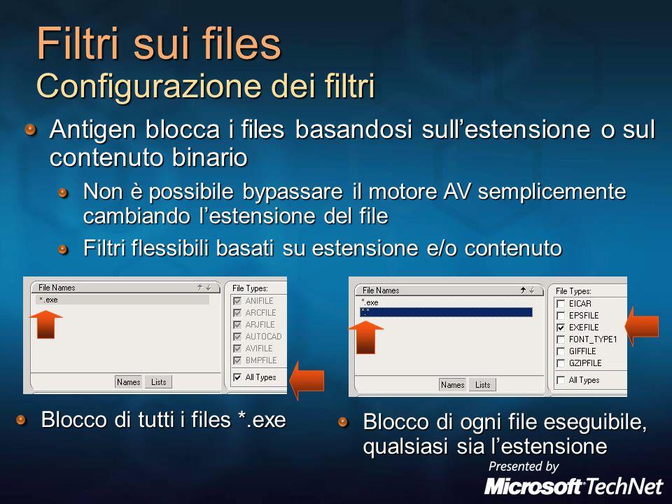 Antigen blocca i files basandosi sullestensione o sul contenuto binario Non è possibile bypassare il motore AV semplicemente cambiando lestensione del file Filtri flessibili basati su estensione e/o contenuto Blocco di ogni file eseguibile, qualsiasi sia lestensione Blocco di tutti i files *.exe Filtri sui files Configurazione dei filtri