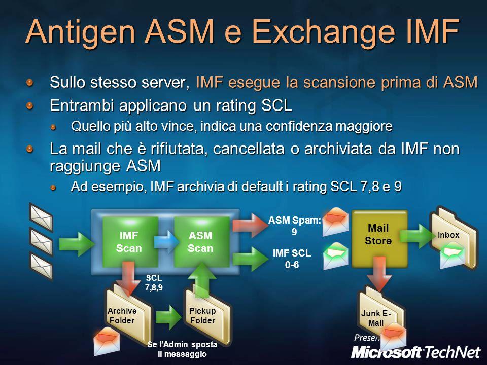 Antigen ASM e Exchange IMF Sullo stesso server, IMF esegue la scansione prima di ASM Entrambi applicano un rating SCL Quello più alto vince, indica una confidenza maggiore La mail che è rifiutata, cancellata o archiviata da IMF non raggiunge ASM Ad esempio, IMF archivia di default i rating SCL 7,8 e 9 ASM Spam: 9 IMF SCL 0-6 IMF Scan ASM Scan Archive Folder Pickup Folder Se lAdmin sposta il messaggio SCL 7,8,9 InboxJunk E- Mail Mail Store