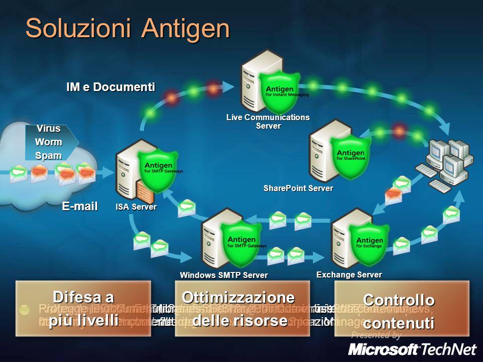 Soluzioni Antigen Live Communications Server SharePoint Server Exchange Server ISA Server Windows SMTP Server VirusWormSpam Ferma i virus fuori dalla