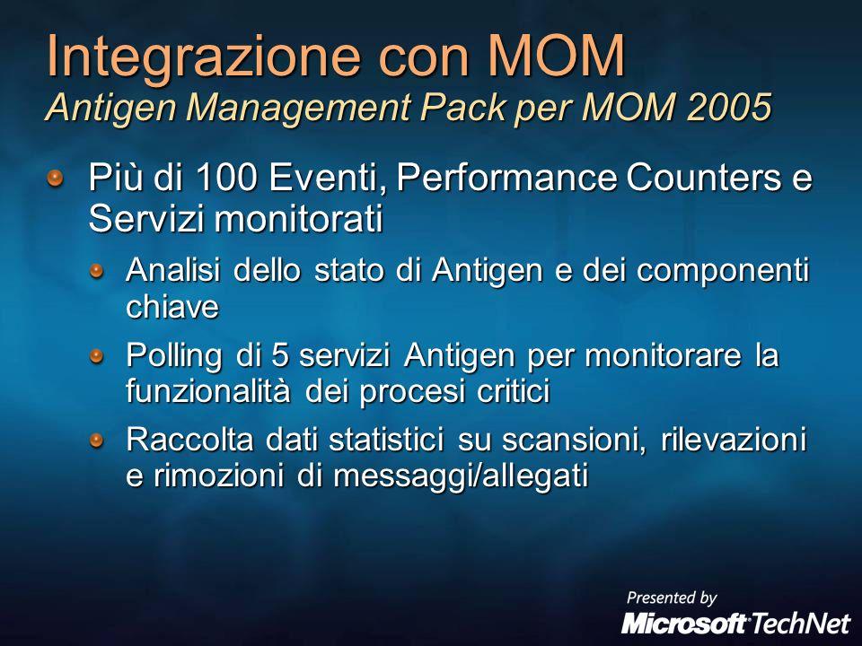 Integrazione con MOM Antigen Management Pack per MOM 2005 Più di 100 Eventi, Performance Counters e Servizi monitorati Analisi dello stato di Antigen