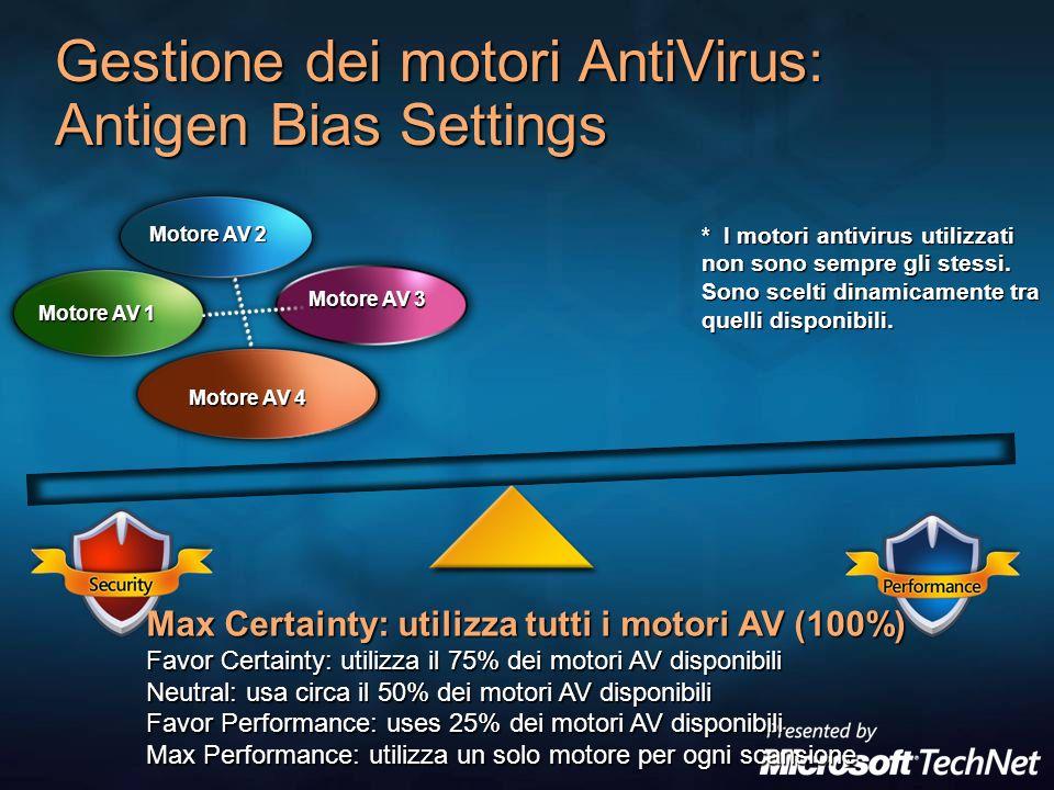 Gestione dei motori AntiVirus: Antigen Bias Settings Motore AV 1 Motore AV 4 Motore AV 2 Motore AV 3 Max Certainty: utilizza tutti i motori AV (100%)