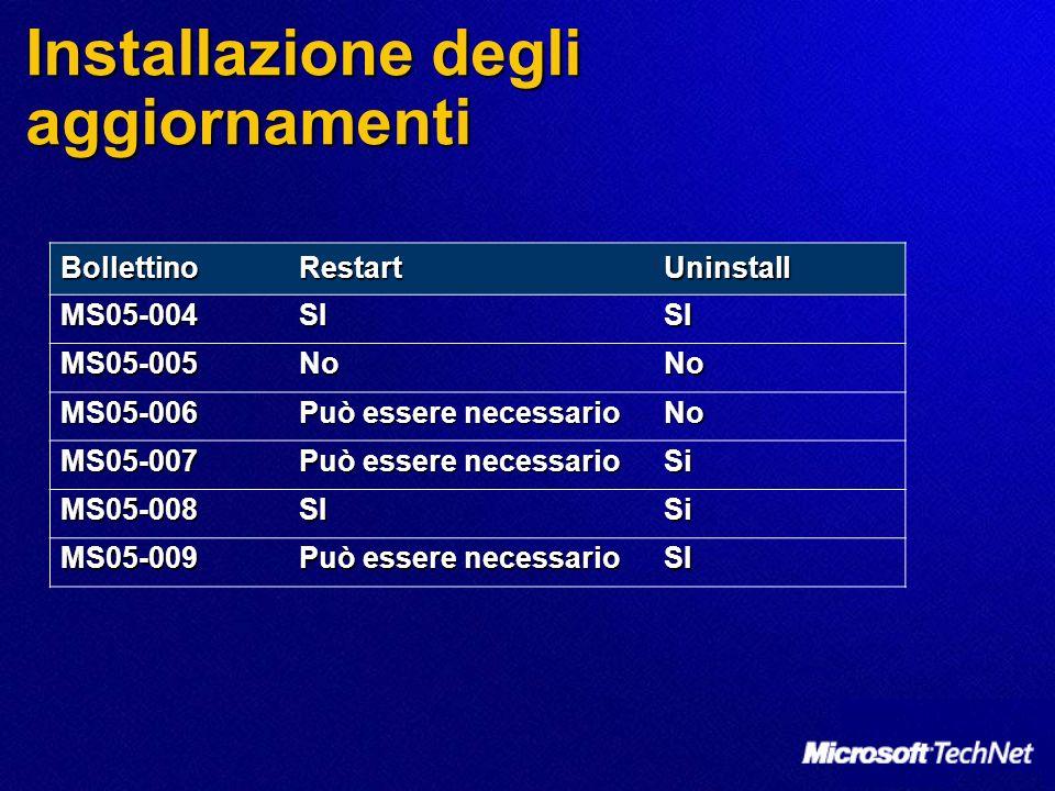 Installazione degli aggiornamenti BollettinoRestartUninstall MS05-004SISI MS05-005NoNo MS05-006 Può essere necessario No MS05-007 Si MS05-008SISi MS05-009 SI