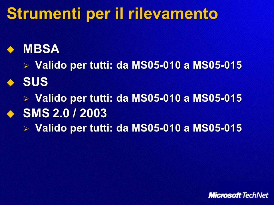 Strumenti per il rilevamento MBSA MBSA Valido per tutti: da MS05-010 a MS05-015 Valido per tutti: da MS05-010 a MS05-015 SUS SUS Valido per tutti: da MS05-010 a MS05-015 Valido per tutti: da MS05-010 a MS05-015 SMS 2.0 / 2003 SMS 2.0 / 2003 Valido per tutti: da MS05-010 a MS05-015 Valido per tutti: da MS05-010 a MS05-015