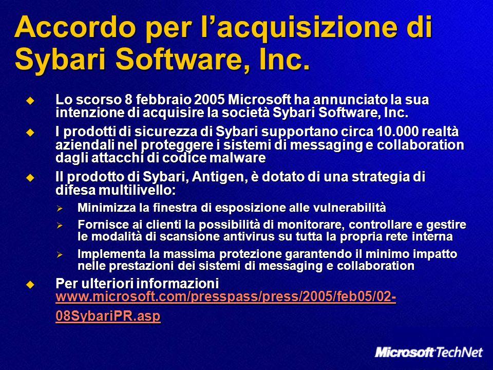 Accordo per lacquisizione di Sybari Software, Inc. Lo scorso 8 febbraio 2005 Microsoft ha annunciato la sua intenzione di acquisire la società Sybari