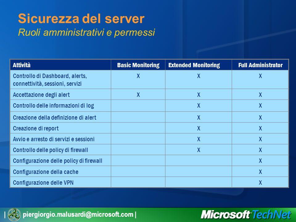 | piergiorgio.malusardi@microsoft.com | Sicurezza del server Ruoli amministrativi e permessi AttivitàBasic MonitoringExtended MonitoringFull Administrator Controllo di Dashboard, alerts, connettività, sessioni, servizi XXX Accettazione degli alertXXX Controllo delle informazioni di logXX Creazione della definizione di alertXX Creazione di reportXX Avvio e arresto di servizi e sessioniXX Controllo delle policy di firewallXX Configurazione delle policy di firewallX Configurazione della cacheX Configurazione delle VPNX