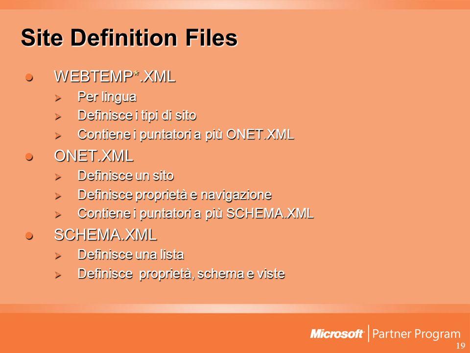 19 Site Definition Files WEBTEMP*.XML WEBTEMP*.XML Per lingua Per lingua Definisce i tipi di sito Definisce i tipi di sito Contiene i puntatori a più ONET.XML Contiene i puntatori a più ONET.XML ONET.XML ONET.XML Definisce un sito Definisce un sito Definisce proprietà e navigazione Definisce proprietà e navigazione Contiene i puntatori a più SCHEMA.XML Contiene i puntatori a più SCHEMA.XML SCHEMA.XML SCHEMA.XML Definisce una lista Definisce una lista Definisce proprietà, schema e viste Definisce proprietà, schema e viste